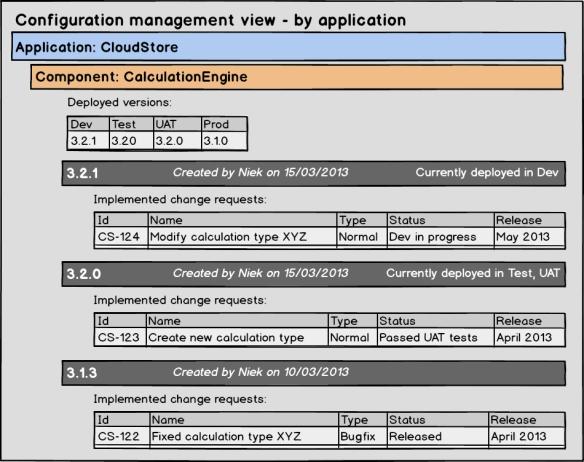 Mockup application